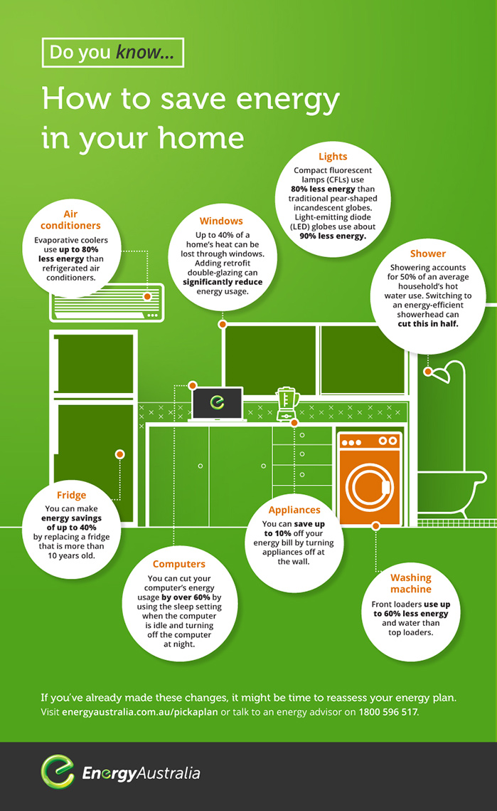 How to save energy in your home
